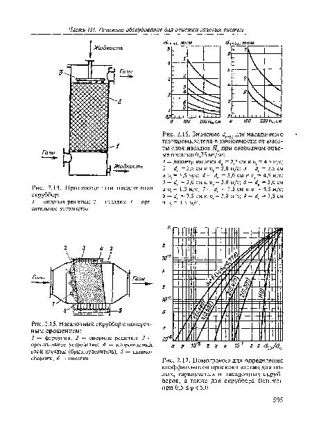 Эта схема реализована на пылеугольном (в угле 2 % серы) котле ТЭС Carneys Point (США).  В ней в качестве реагента...