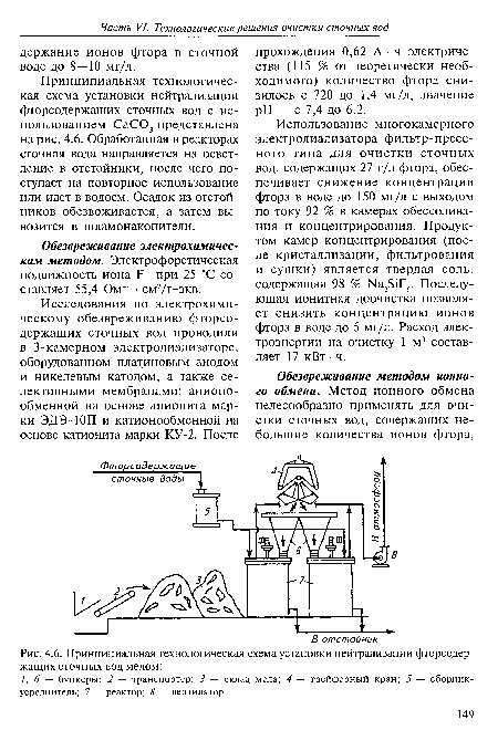 Принципиальная технологическая схема установки нейтрализации фторсодержащих сточных вод мелом.