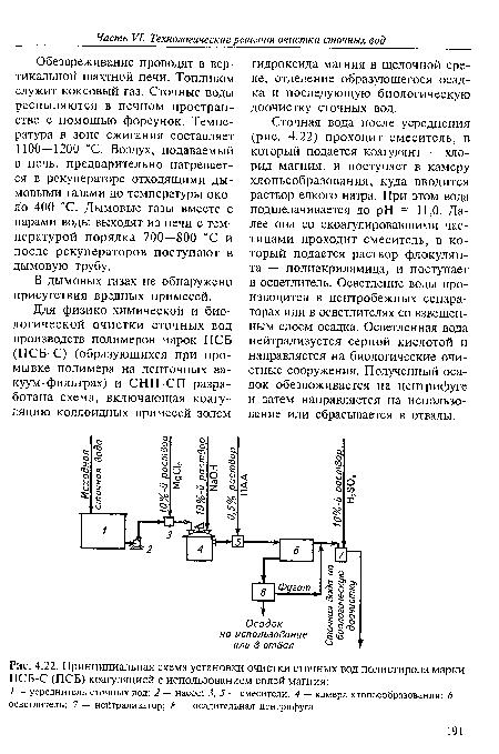 сточных вод полистирола