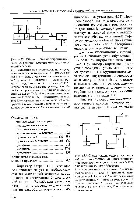 Общая схема обезвреживания