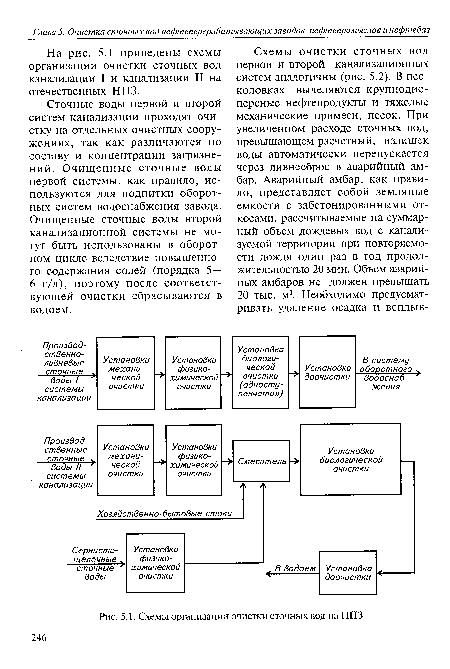Схемы организации очистки