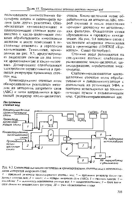 Схема очистки кисло-щелочных и