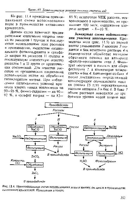 схема использования воды в