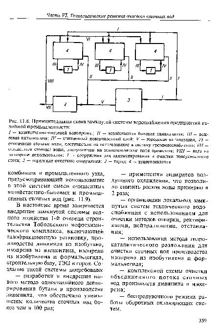 схема замкнутой системы