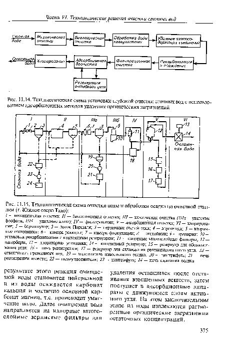 Технологическая схема очистки воды и обработки осадка на очистной станции (г. Южное озеро Тахо) .