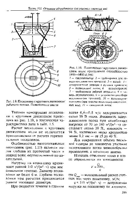 Песколовка с круговым