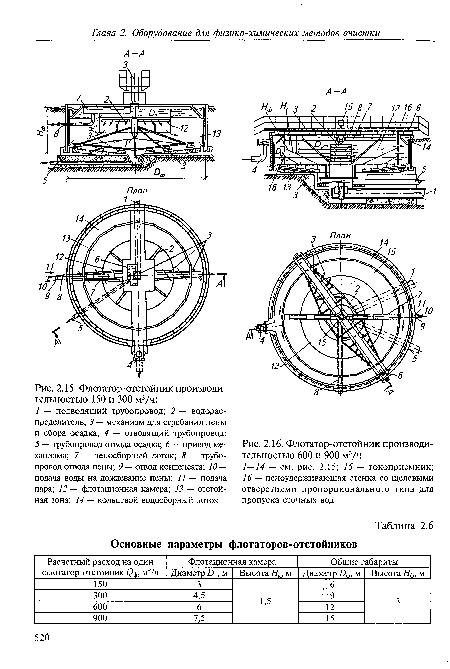 Флотатор-отстойник