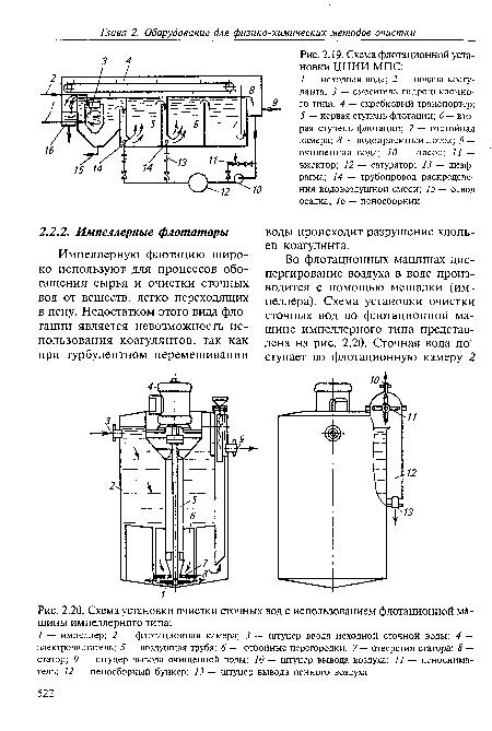 1 - импеллер; 2 - флотационная камера; 3 - штуцер ввода исходной сточной воды; 4 - электродвигатель; 5 - воздушная...