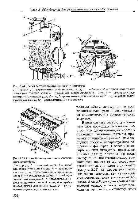 Схема безнапорного