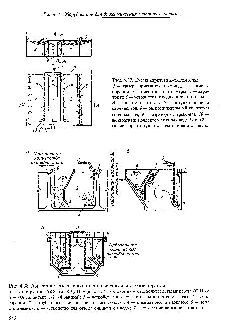 Схема аэротенка-смесителя