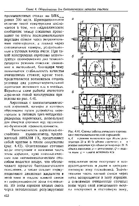 Схемы работы ячеистого