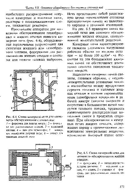 Запись к врачу в 30 поликлинике москвы
