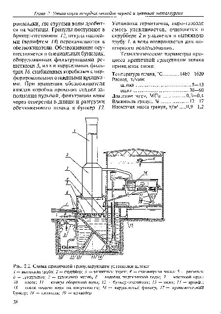Схема припечной
