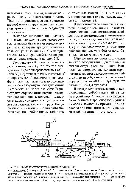 Отходы черной металлургии.