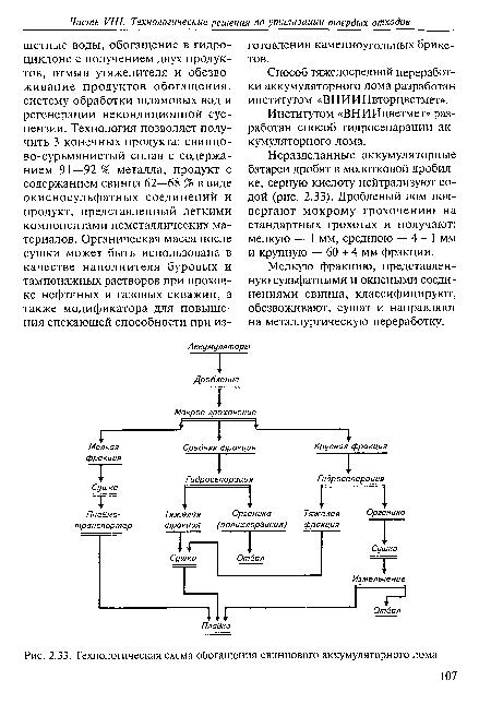 Технологическая схема обогащения свинцового аккумуляторного лома.