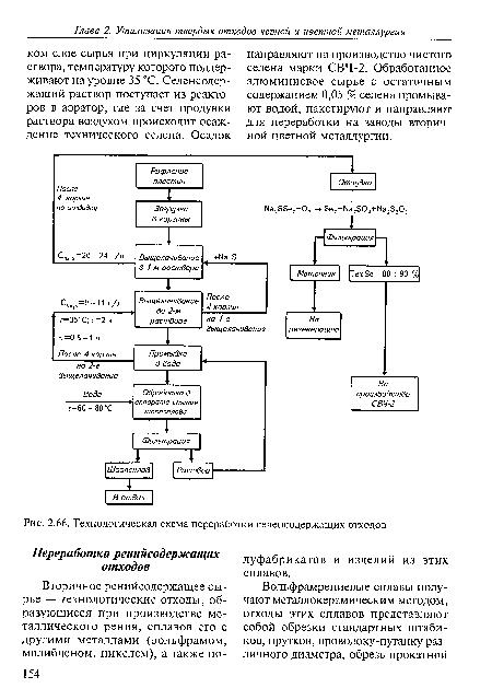 Технологическая схема переработки селенсодержащих отходов.