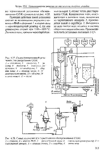 Схема флотационной установки для разрушения СОЖ.