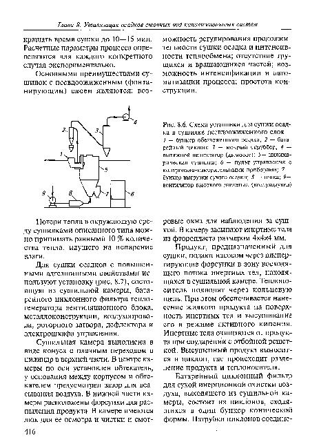 Схема установки для сушки