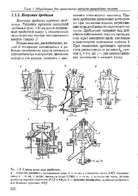 Схемы конусных дробилок
