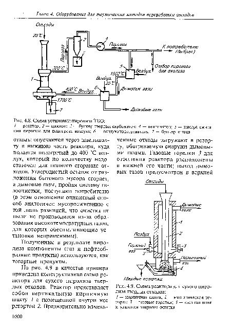 Схема реактора для сухого