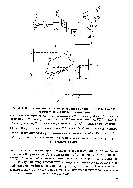 цикл Брайтона — Ренкина в