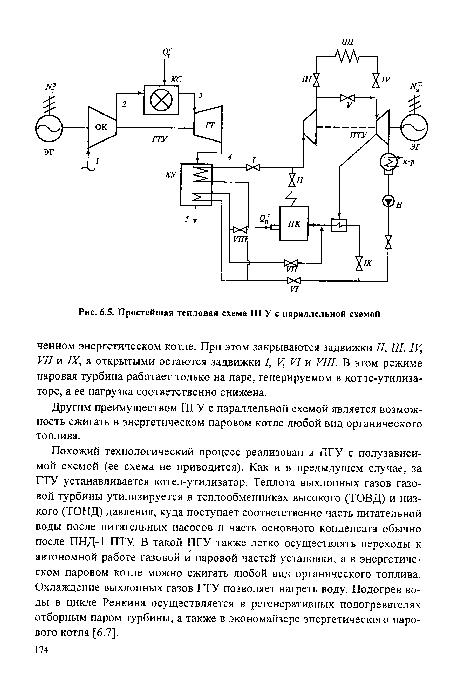 тепловая схема ПГУ с