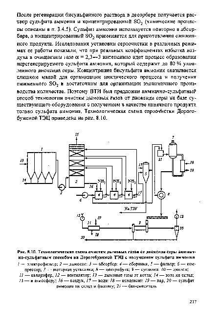 Технологическая схема очистки дымовых газов от диоксида серы аммиач-но-сульфатным способом на Дорогобужской ТЭЦ с...