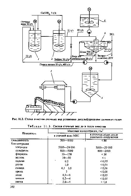Схема установки очистки сточных вод фото 68