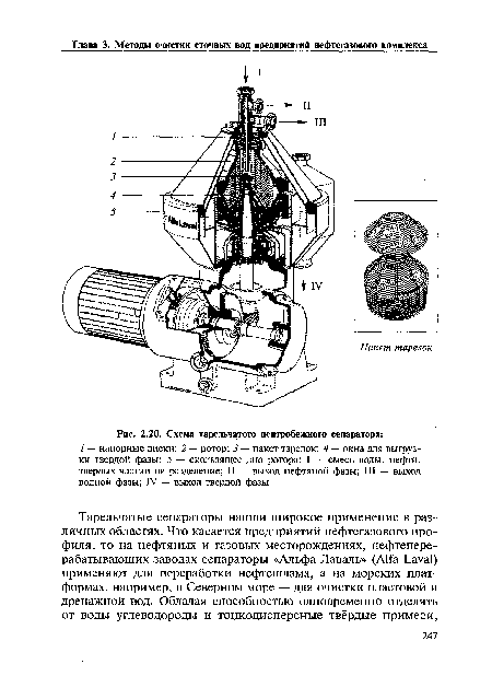 Схема тарельчатого