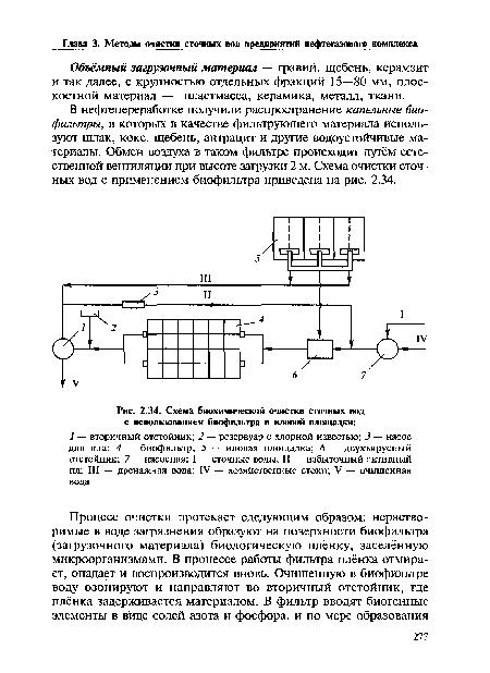 иловой площадки, Схема