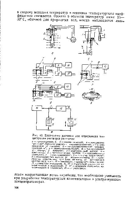 Блок-схемы датчиков для