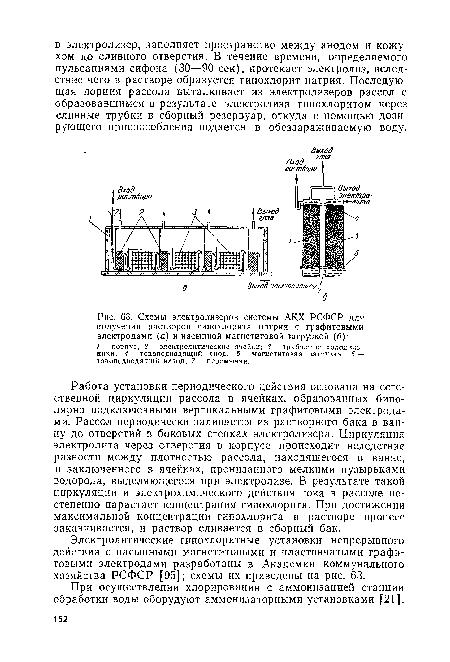 Схемы электролизеров системы
