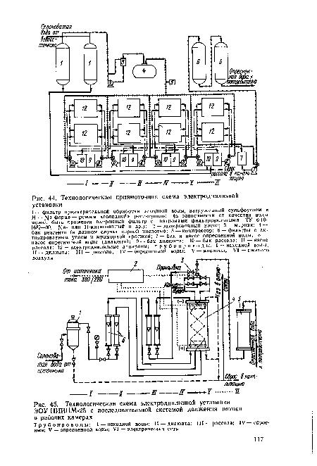 схема электродиализной
