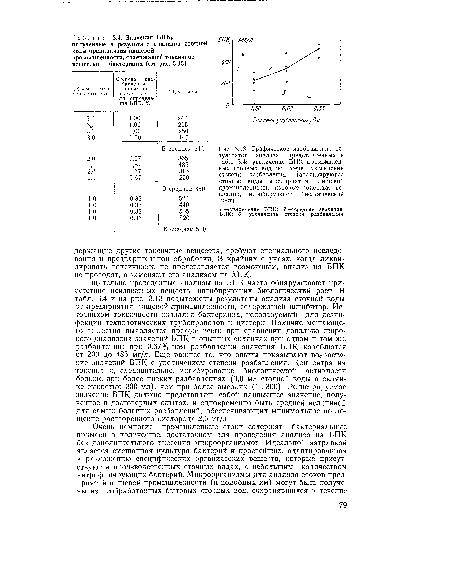 анализы присутствие паразитов в организме