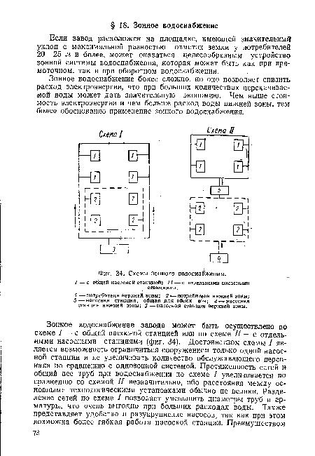 Схемы зонного водоснабжения.