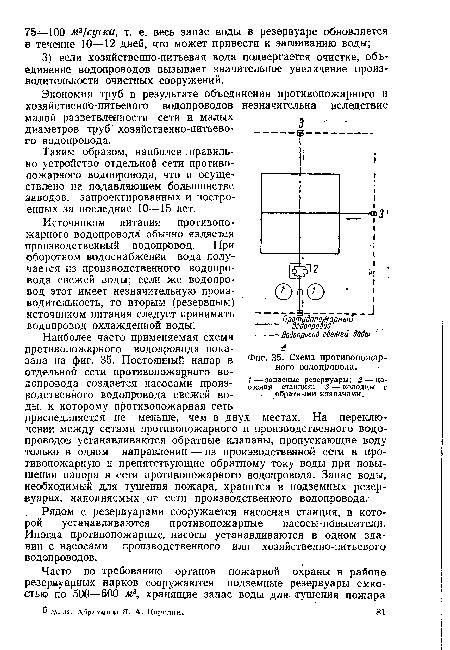 Схема противопожарного