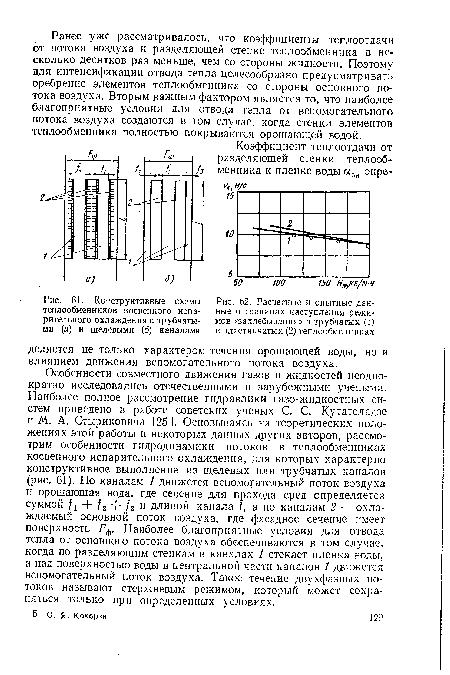 Теплообменники испарительного охлаждения Уплотнения теплообменника Машимпэкс (GEA) NH350M Волгодонск