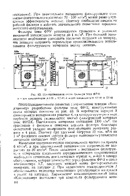 схема фильтра типа ФР-2