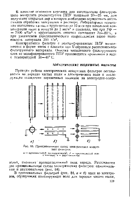 воздушных фильтров