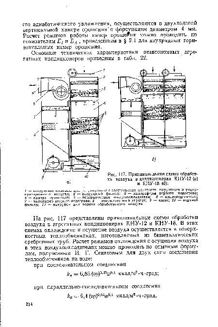 схемы обработки воздуха в