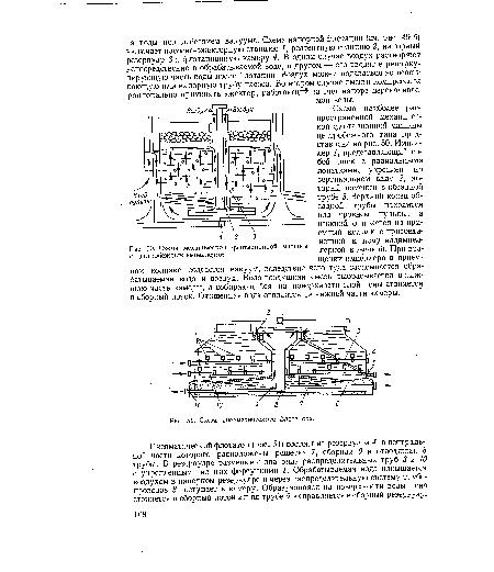 флотационной машины с