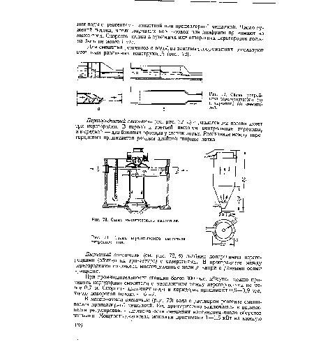 Схема вертикального смесителя
