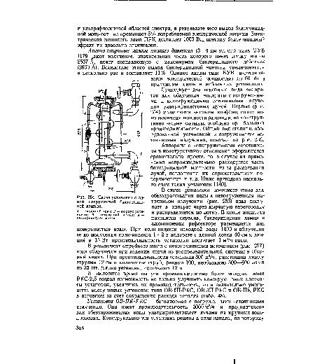 бактерицидной лампой