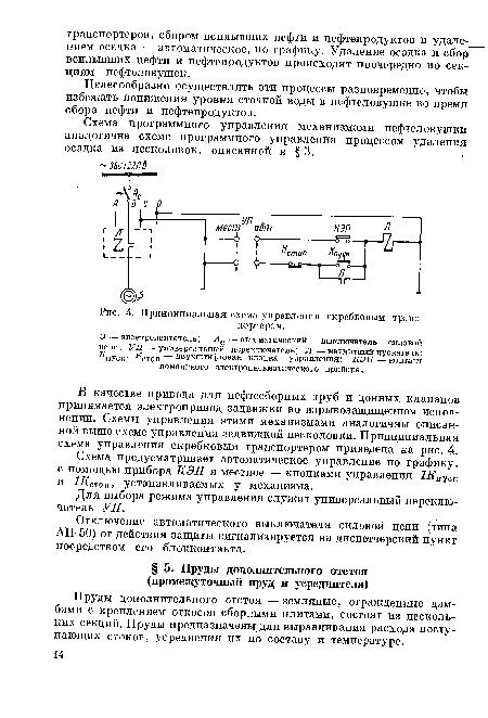 Схема программного управления механизмами нефтеловушки аналогична схеме программного управления процессом.