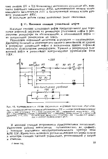 Принципиальная схема управления нефтяным насосным агрегатом.