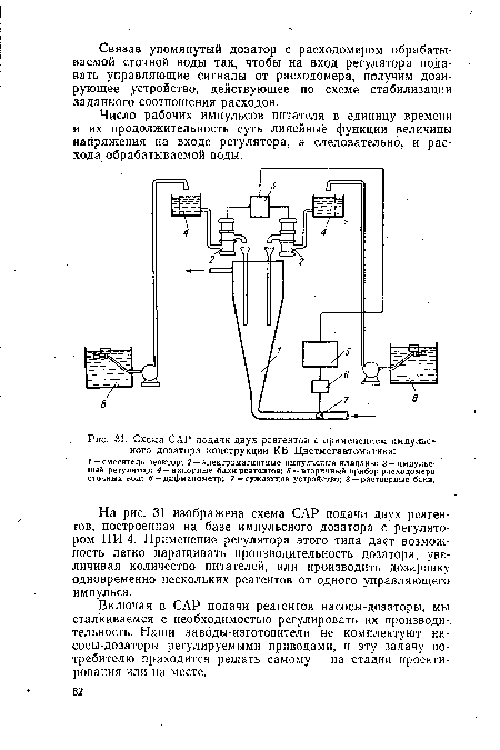 Схема САР подачи двух