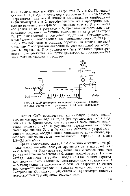 САР кислородного режима