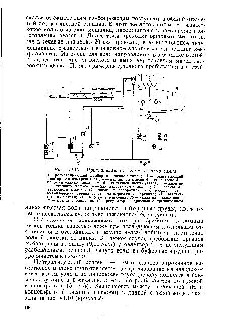механическая передача; 12
