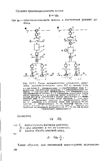 Схемы автоматического