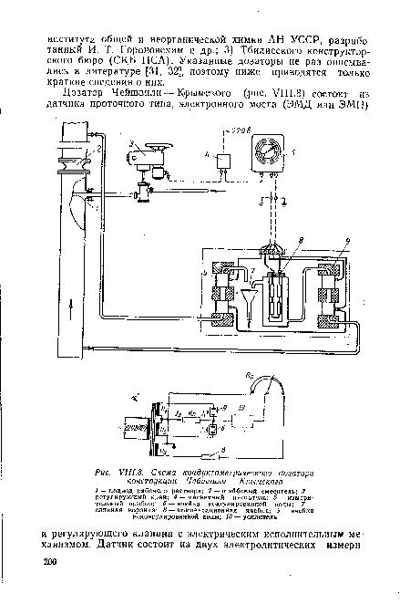 Схема кондуктометрического
